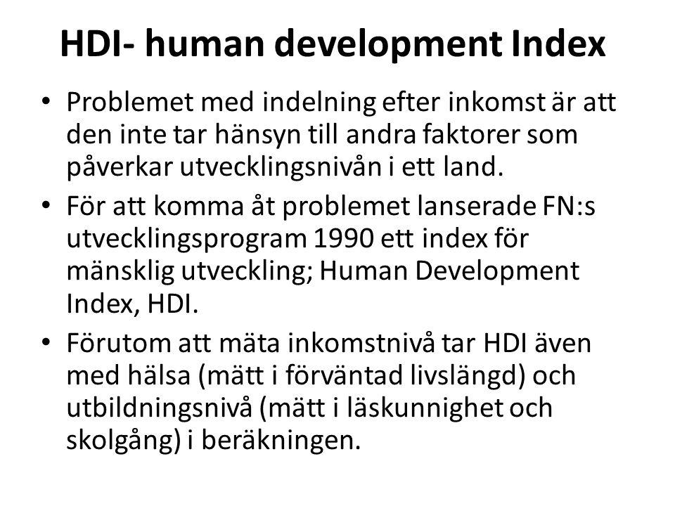 HDI- human development Index Problemet med indelning efter inkomst är att den inte tar hänsyn till andra faktorer som påverkar utvecklingsnivån i ett land.