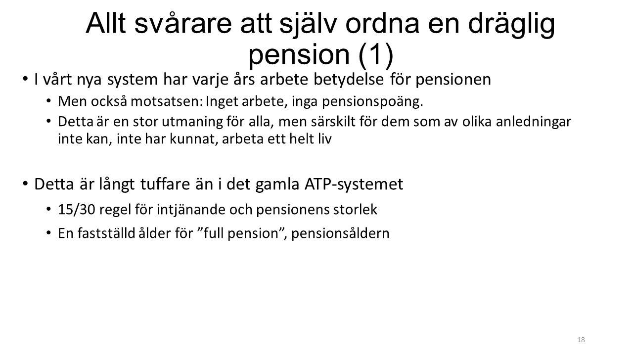 Allt svårare att själv ordna en dräglig pension (1) I vårt nya system har varje års arbete betydelse för pensionen Men också motsatsen: Inget arbete, inga pensionspoäng.