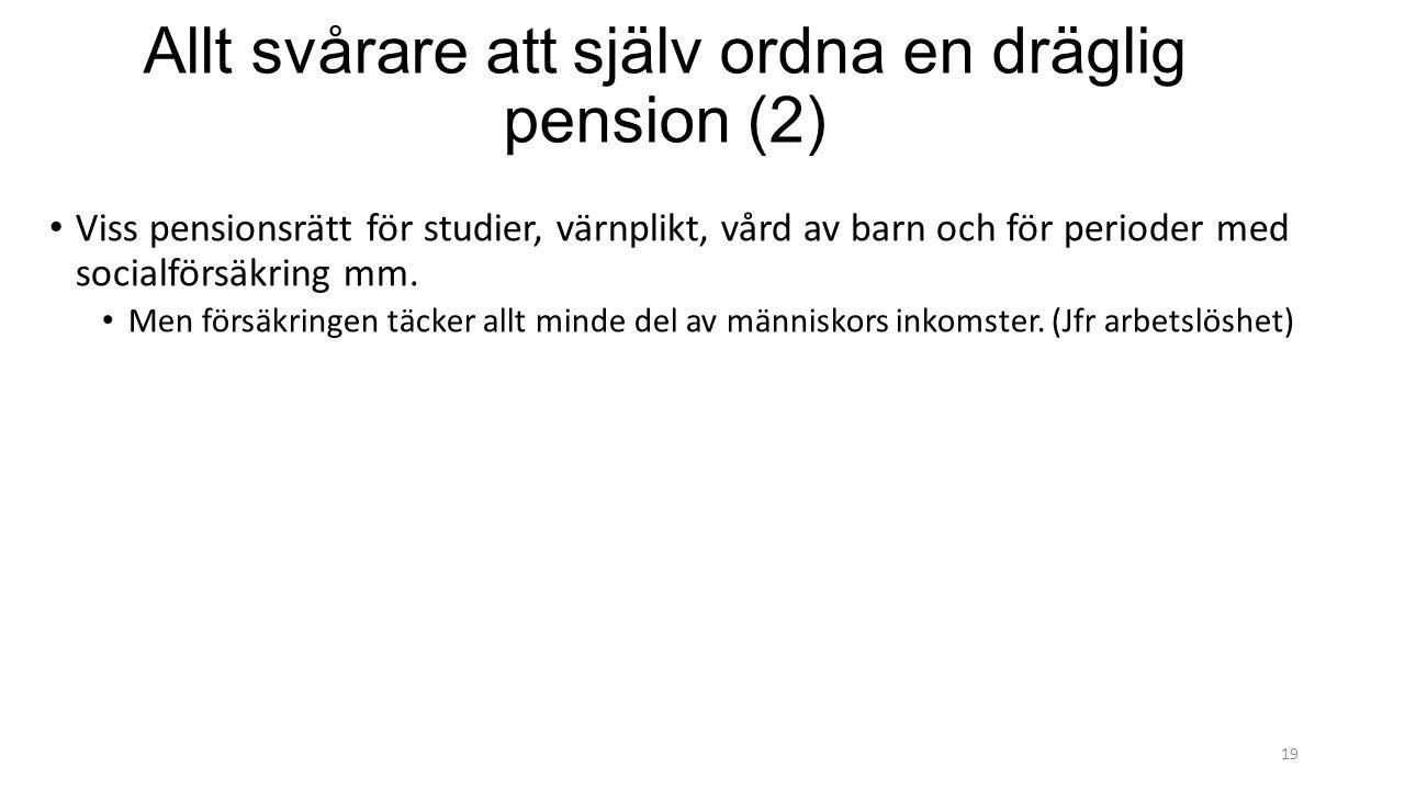 Allt svårare att själv ordna en dräglig pension (2) Viss pensionsrätt för studier, värnplikt, vård av barn och för perioder med socialförsäkring mm.
