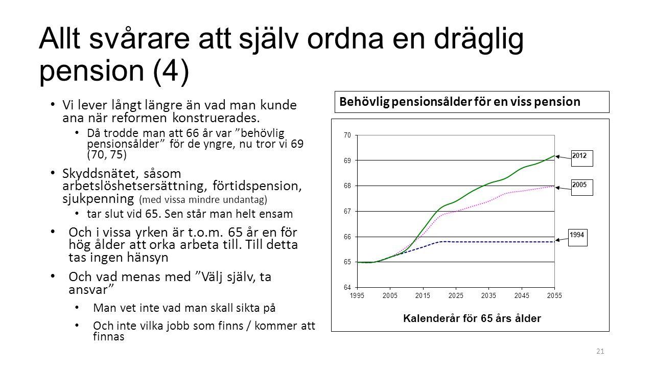 Allt svårare att själv ordna en dräglig pension (4) Vi lever långt längre än vad man kunde ana när reformen konstruerades.