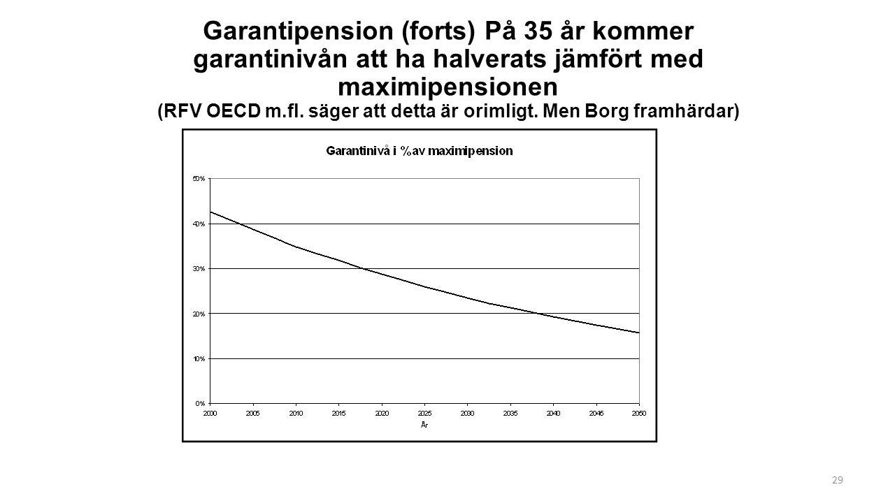 29 Garantipension (forts) På 35 år kommer garantinivån att ha halverats jämfört med maximipensionen (RFV OECD m.fl.