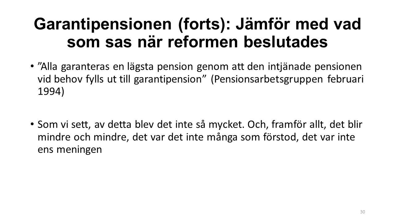 30 Garantipensionen (forts): Jämför med vad som sas när reformen beslutades Alla garanteras en lägsta pension genom att den intjänade pensionen vid behov fylls ut till garantipension (Pensionsarbetsgruppen februari 1994) Som vi sett, av detta blev det inte så mycket.