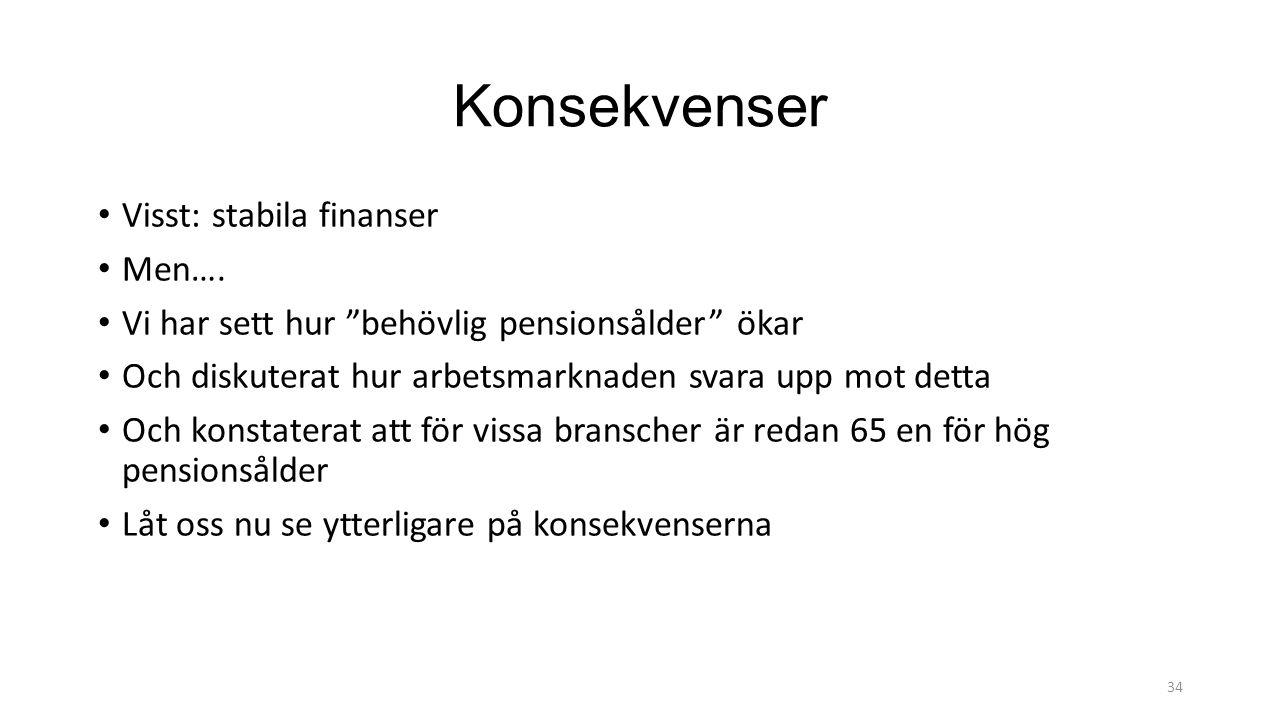 Konsekvenser Visst: stabila finanser Men….