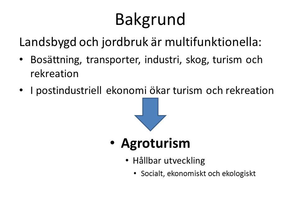 Bakgrund Landsbygd och jordbruk är multifunktionella: Bosättning, transporter, industri, skog, turism och rekreation I postindustriell ekonomi ökar turism och rekreation Agroturism Hållbar utveckling Socialt, ekonomiskt och ekologiskt