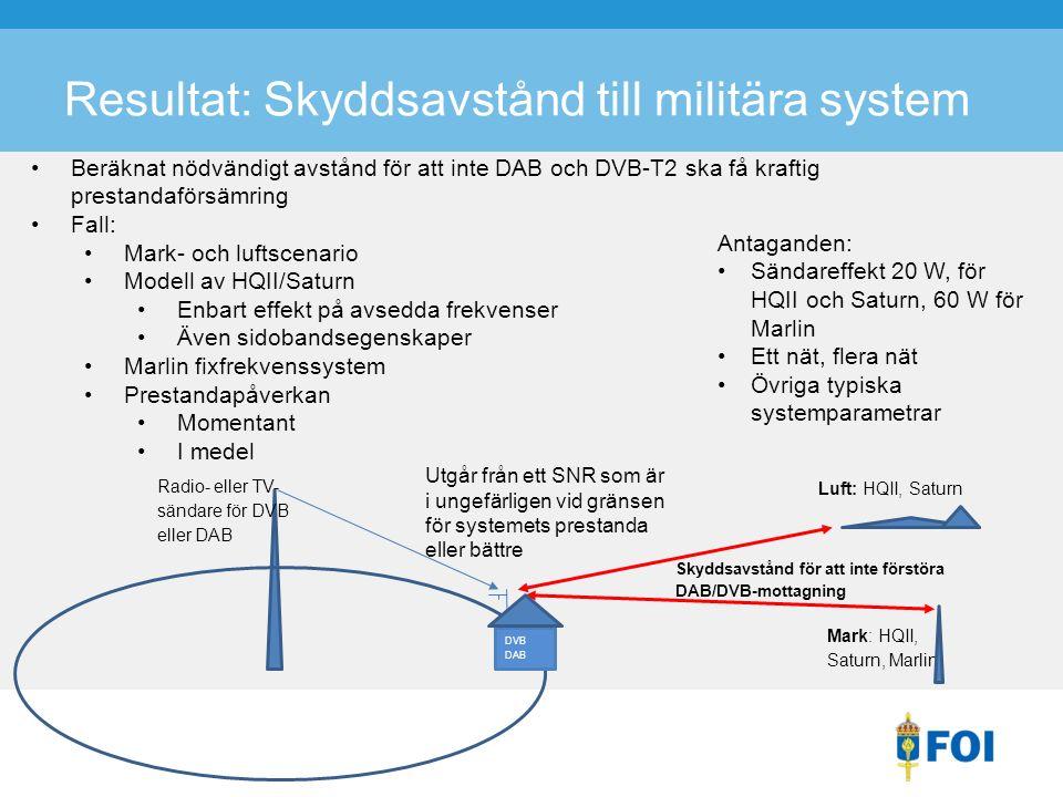 Resultat: Skyddsavstånd till militära system Beräknat nödvändigt avstånd för att inte DAB och DVB-T2 ska få kraftig prestandaförsämring Fall: Mark- och luftscenario Modell av HQII/Saturn Enbart effekt på avsedda frekvenser Även sidobandsegenskaper Marlin fixfrekvenssystem Prestandapåverkan Momentant I medel Skyddsavstånd för att inte förstöra DAB/DVB-mottagning Luft: HQII, Saturn Mark: HQII, Saturn, Marlin Radio- eller TV- sändare för DVB eller DAB Utgår från ett SNR som är i ungefärligen vid gränsen för systemets prestanda eller bättre DVB DAB Antaganden: Sändareffekt 20 W, för HQII och Saturn, 60 W för Marlin Ett nät, flera nät Övriga typiska systemparametrar