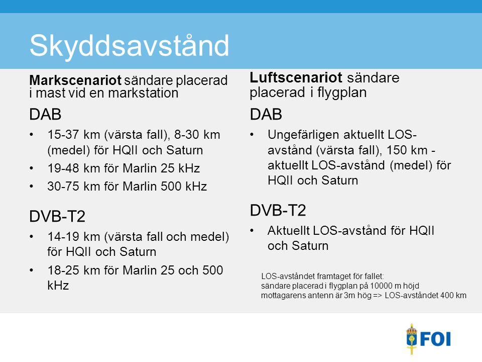 Skyddsavstånd Markscenariot sändare placerad i mast vid en markstation Luftscenariot sändare placerad i flygplan DAB Ungefärligen aktuellt LOS- avstånd (värsta fall), 150 km - aktuellt LOS-avstånd (medel) för HQII och Saturn DVB-T2 Aktuellt LOS-avstånd för HQII och Saturn DAB 15-37 km (värsta fall), 8-30 km (medel) för HQII och Saturn 19-48 km för Marlin 25 kHz 30-75 km för Marlin 500 kHz DVB-T2 14-19 km (värsta fall och medel) för HQII och Saturn 18-25 km för Marlin 25 och 500 kHz LOS-avståndet framtaget för fallet: sändare placerad i flygplan på 10000 m höjd mottagarens antenn är 3m hög => LOS-avståndet 400 km