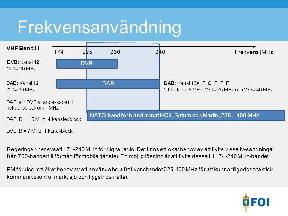 Frekvensanvändning DAB: Kanal 13A, B, C, D, E, F 2 block om 5 MHz, 230-235 MHz och 235-240 MHz NATO-band för bland annat HQII, Saturn och Marlin, 225 – 400 MHz Frekvens [MHz] Regeringen har avsatt 174-240 MHz för digitalradio.