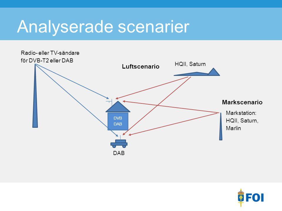 Analyserade scenarier DVB DAB DAB HQII, Saturn Markstation: HQII, Saturn, Marlin Radio- eller TV-sändare för DVB-T2 eller DAB Markscenario Luftscenario