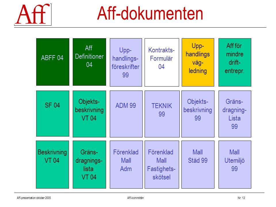 Aff-presentation oktober 2005 Aff-kommitténNr: 12 Förenklad Mall Fastighets- skötsel Mall Städ 99 Aff för mindre drift- entrepr. Upp- handlings väg- l