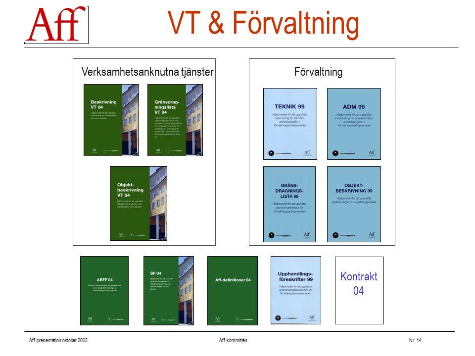 Aff-presentation oktober 2005 Aff-kommitténNr: 14 Kontrakt 04 VT & Förvaltning Verksamhetsanknutna tjänsterFörvaltning