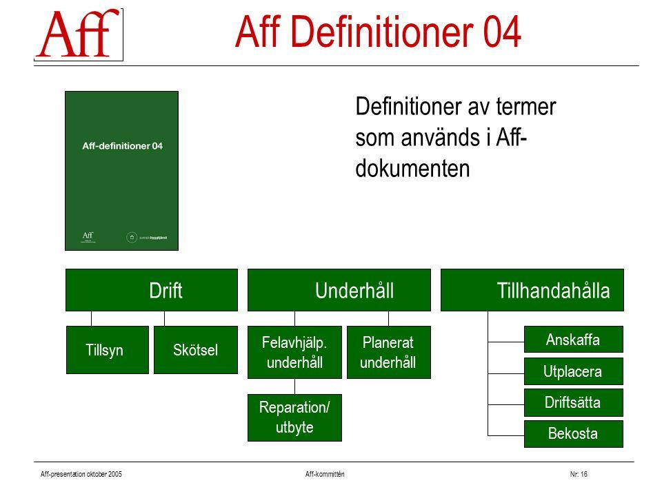Aff-presentation oktober 2005 Aff-kommitténNr: 16 Definitioner av termer som används i Aff- dokumenten TillsynSkötsel Planerat underhåll Felavhjälp.