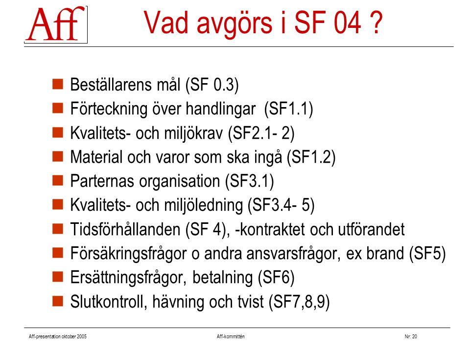 Aff-presentation oktober 2005 Aff-kommitténNr: 20 Vad avgörs i SF 04 ? Beställarens mål (SF 0.3) Förteckning över handlingar (SF1.1) Kvalitets- och mi