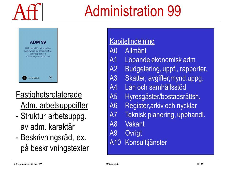 Aff-presentation oktober 2005 Aff-kommitténNr: 22 Kapitelindelning A0 Allmänt A1Löpande ekonomisk adm A2Budgetering, uppf., rapporter. A3Skatter, avgi
