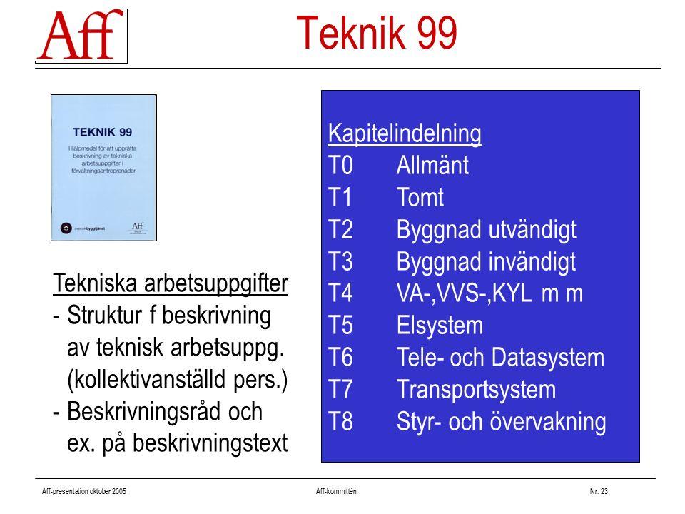Aff-presentation oktober 2005 Aff-kommitténNr: 23 Kapitelindelning T0Allmänt T1Tomt T2Byggnad utvändigt T3Byggnad invändigt T4VA-,VVS-,KYL m m T5Elsystem T6Tele- och Datasystem T7Transportsystem T8Styr- och övervakning Tekniska arbetsuppgifter -Struktur f beskrivning av teknisk arbetsuppg.