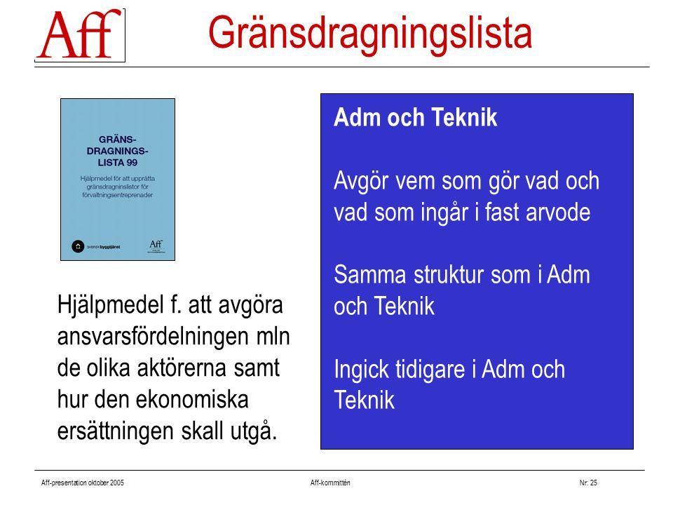 Aff-presentation oktober 2005 Aff-kommitténNr: 25 Adm och Teknik Avgör vem som gör vad och vad som ingår i fast arvode Samma struktur som i Adm och Te