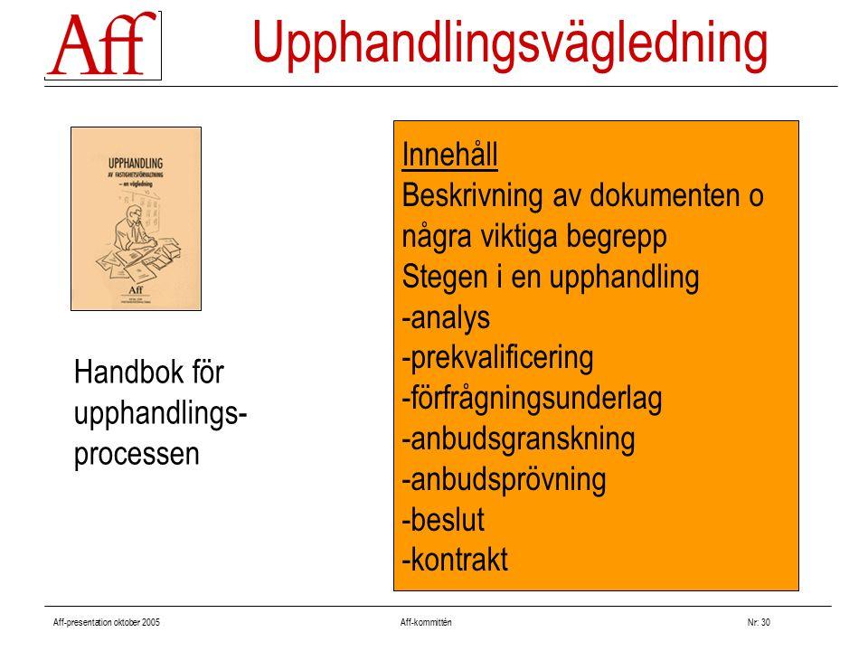 Aff-presentation oktober 2005 Aff-kommitténNr: 30 Innehåll Beskrivning av dokumenten o några viktiga begrepp Stegen i en upphandling -analys -prekvalificering -förfrågningsunderlag -anbudsgranskning -anbudsprövning -beslut -kontrakt Upphandlingsvägledning Handbok för upphandlings- processen