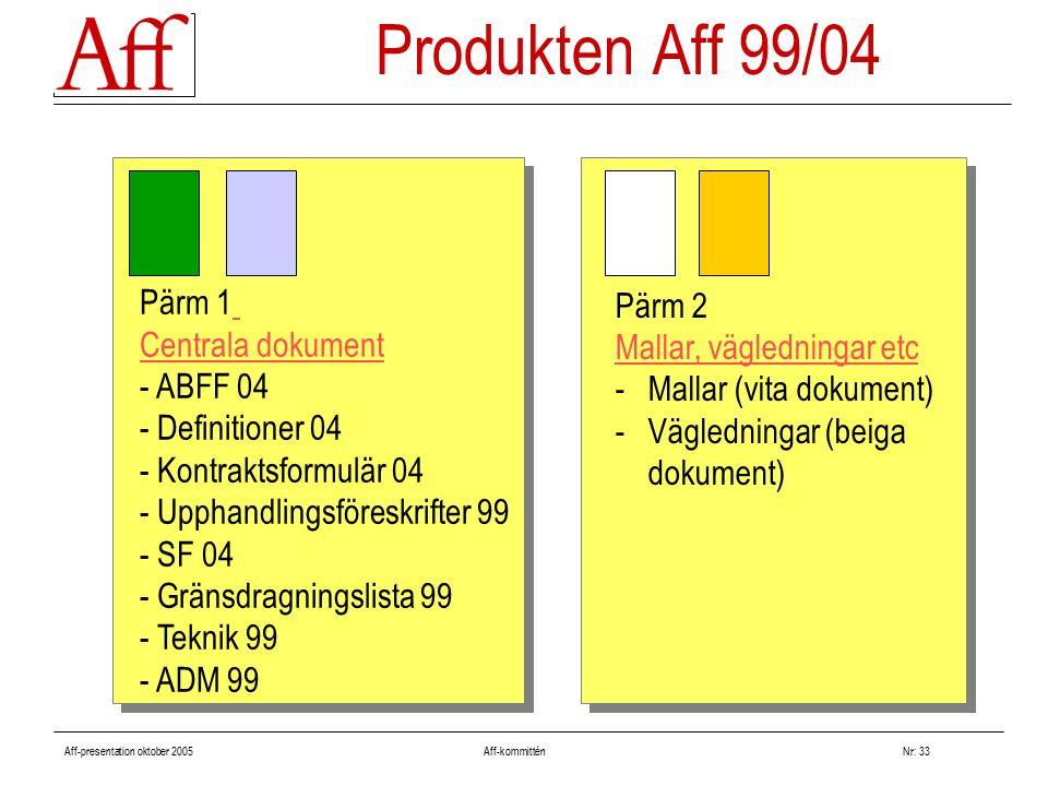 Aff-presentation oktober 2005 Aff-kommitténNr: 33 Pärm 2 Mallar, vägledningar etc -Mallar (vita dokument) -Vägledningar (beiga dokument) Produkten Aff 99/04 Pärm 1 Centrala dokument - ABFF 04 - Definitioner 04 - Kontraktsformulär 04 - Upphandlingsföreskrifter 99 - SF 04 - Gränsdragningslista 99 - Teknik 99 - ADM 99