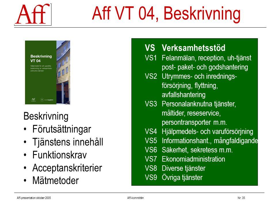Aff-presentation oktober 2005 Aff-kommitténNr: 35 VSVerksamhetsstöd VS1Felanmälan, reception, uh-tjänst post- paket- och godshantering VS2Utrymmes- och inrednings- försörjning, flyttning, avfallshantering VS3Personalanknutna tjänster, måltider, reseservice, persontransporter m.m.