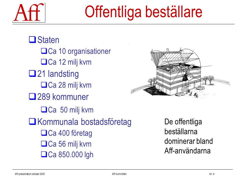 Aff-presentation oktober 2005 Aff-kommitténNr: 4 Offentliga beställare  Staten  Ca 10 organisationer  Ca 12 milj kvm  21 landsting  Ca 28 milj kv