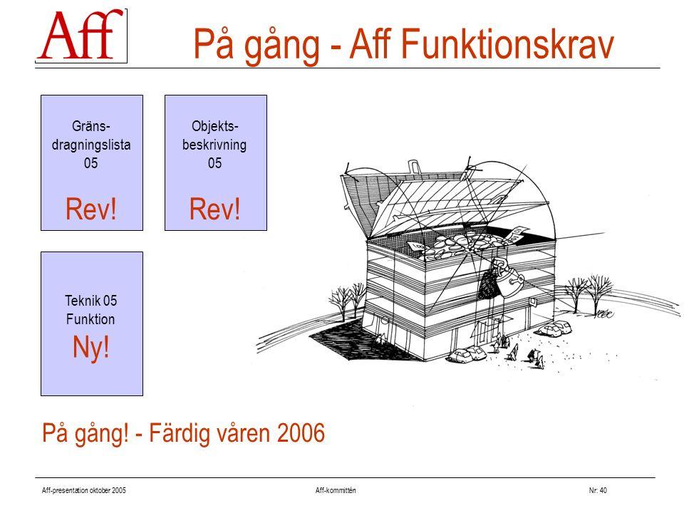 Aff-presentation oktober 2005 Aff-kommitténNr: 40 På gång! - Färdig våren 2006 På gång - Aff Funktionskrav Teknik 05 Funktion Ny! Gräns- dragningslist