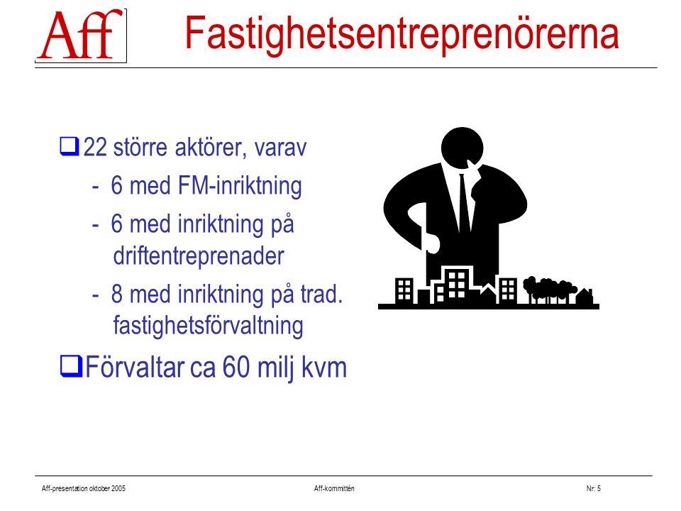Aff-presentation oktober 2005 Aff-kommitténNr: 6 Parterna  Fastighetsägare, privata hyresfastigheter 110 milj kvm  Sveriges Allmännyttiga Bostadsföretag (SABO) 300 medlemmar – 56 miljoner kvm  UFOS – Offentliga fastighetsägare ca 100 milj kvm  HSB/ Riksbyggen/SBC – Bostadsrättsföreningar  Fastighetsentreprenörerna – 60 miljoner kvm ca 25 %  FEBO  Övriga – Egen förvaltning ca 75 %