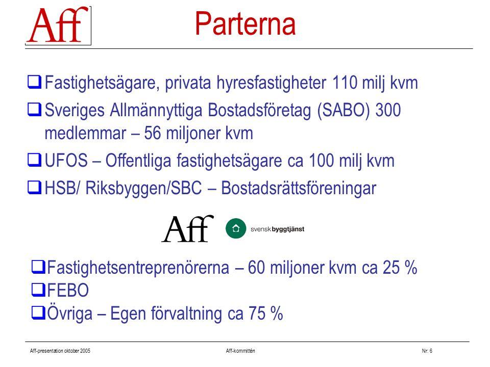 Aff-presentation oktober 2005 Aff-kommitténNr: 6 Parterna  Fastighetsägare, privata hyresfastigheter 110 milj kvm  Sveriges Allmännyttiga Bostadsför