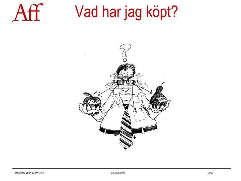 Aff-presentation oktober 2005 Aff-kommitténNr: 19 Särskilda föreskrifter Hjälpmedel för att ge entreprenadspecifika föreskrifter där ABFF 04 är dispositiv Kapitelindelning - Omfattning - Utförande - Organisation - Tider - Ansvar - Ekonomi - Slutkontroll - Hävning o avbeställning - Tvist Särskilda Föreskrifter 04