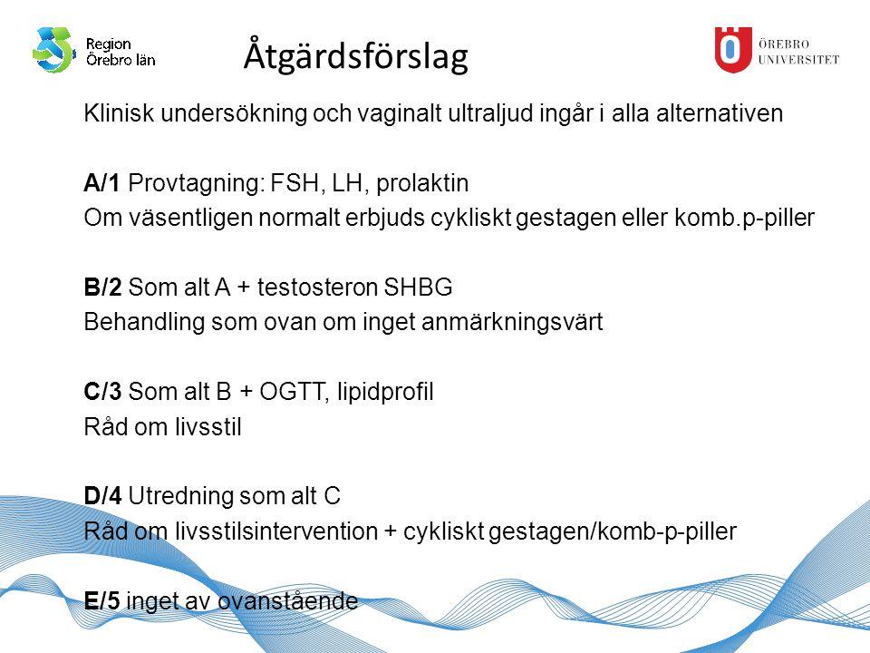 Åtgärdsförslag Klinisk undersökning och vaginalt ultraljud ingår i alla alternativen A/1 Provtagning: FSH, LH, prolaktin Om väsentligen normalt erbjuds cykliskt gestagen eller komb.p-piller B/2 Som alt A + testosteron SHBG Behandling som ovan om inget anmärkningsvärt C/3 Som alt B + OGTT, lipidprofil Råd om livsstil D/4 Utredning som alt C Råd om livsstilsintervention + cykliskt gestagen/komb-p-piller E/5 inget av ovanstående