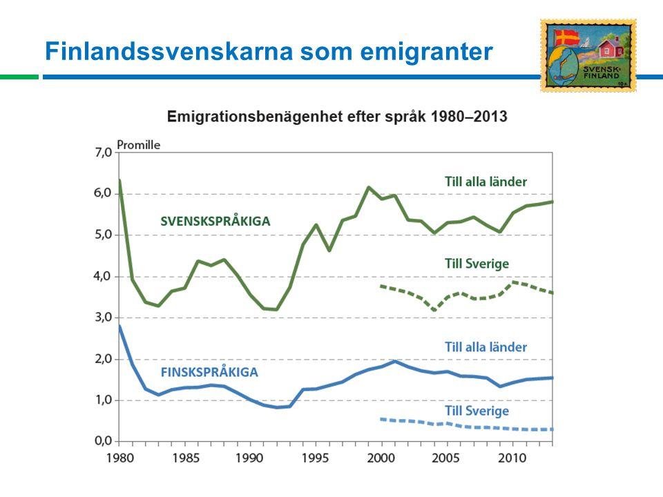 Finlandssvenskarna som emigranter