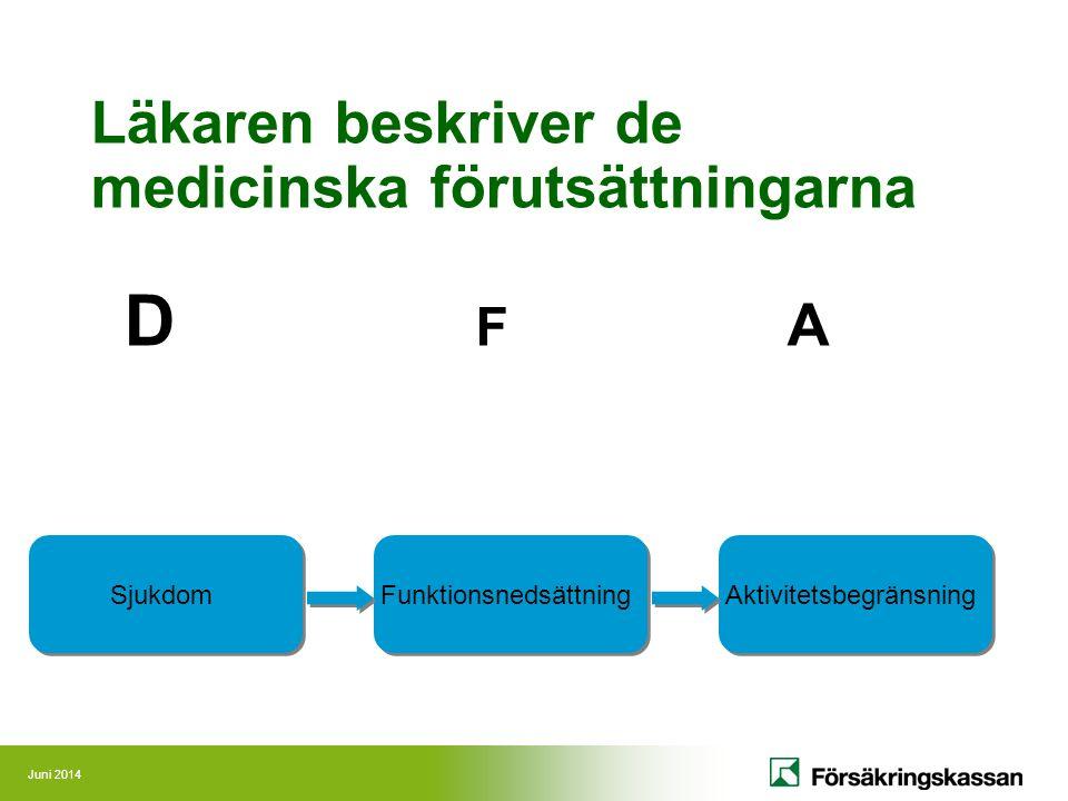 Juni 2014 Läkaren beskriver de medicinska förutsättningarna D F A Sjukdom Funktionsnedsättning Aktivitetsbegränsning