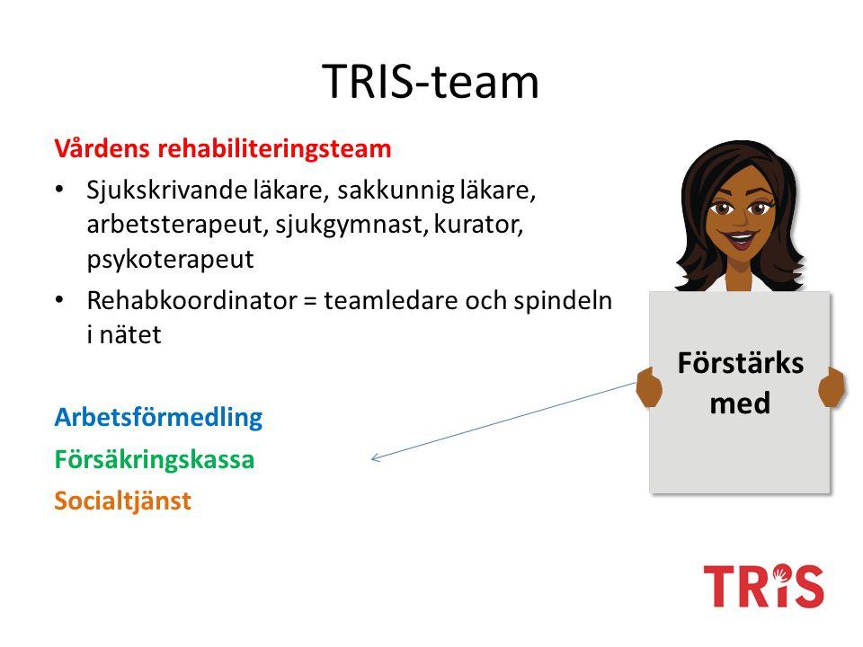 TRIS-team Vårdens rehabiliteringsteam Sjukskrivande läkare, sakkunnig läkare, arbetsterapeut, sjukgymnast, kurator, psykoterapeut Rehabkoordinator = teamledare och spindeln i nätet Arbetsförmedling Försäkringskassa Socialtjänst Förstärks med