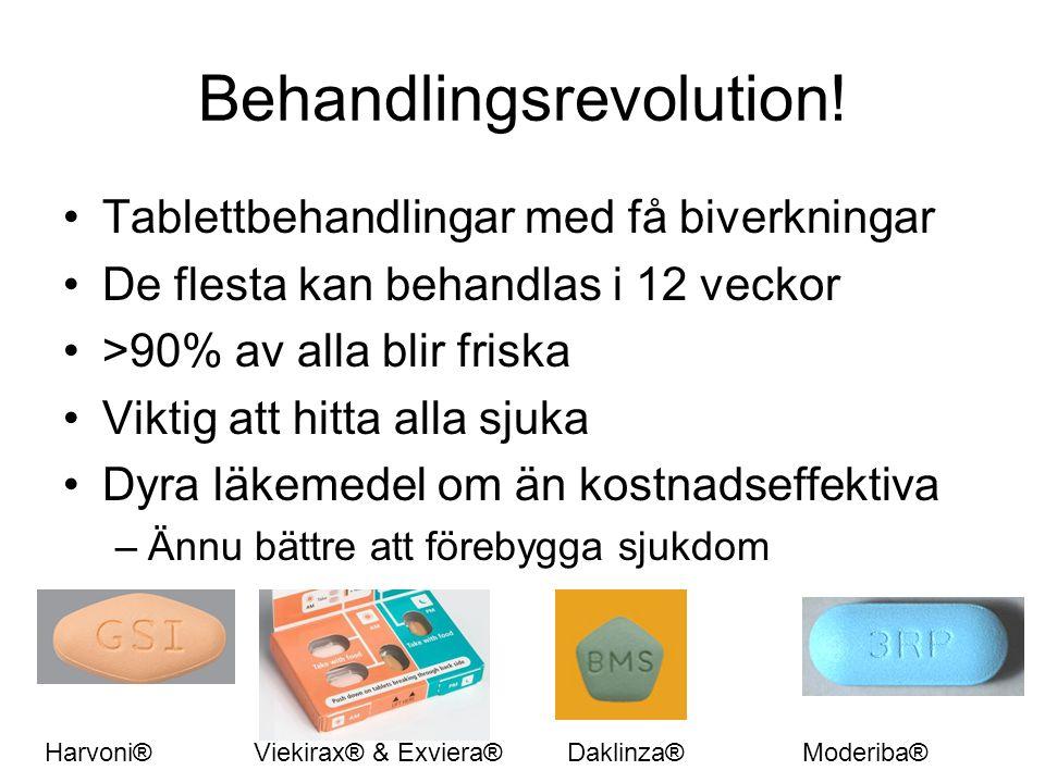 Behandlingsrevolution.