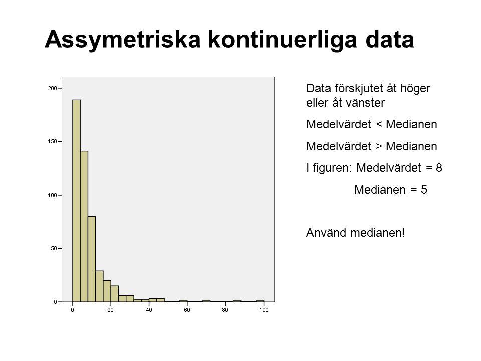 Assymetriska kontinuerliga data Data förskjutet åt höger eller åt vänster Medelvärdet < Medianen Medelvärdet > Medianen I figuren: Medelvärdet = 8 Medianen = 5 Använd medianen!
