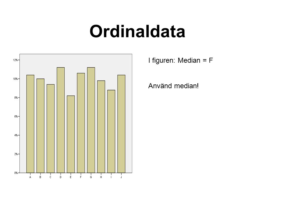 Ordinaldata I figuren: Median = F Använd median!