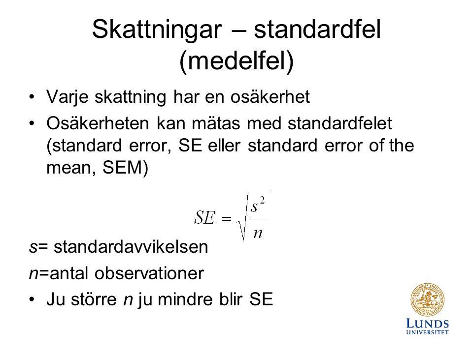 Skattningar – standardfel (medelfel) Varje skattning har en osäkerhet Osäkerheten kan mätas med standardfelet (standard error, SE eller standard error of the mean, SEM) s= standardavvikelsen n=antal observationer Ju större n ju mindre blir SE