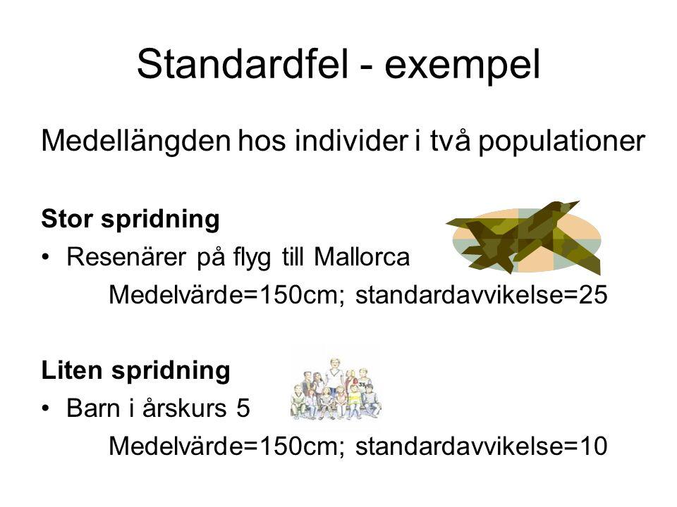 Standardfel - exempel Medellängden hos individer i två populationer Stor spridning Resenärer på flyg till Mallorca Medelvärde=150cm; standardavvikelse=25 Liten spridning Barn i årskurs 5 Medelvärde=150cm; standardavvikelse=10