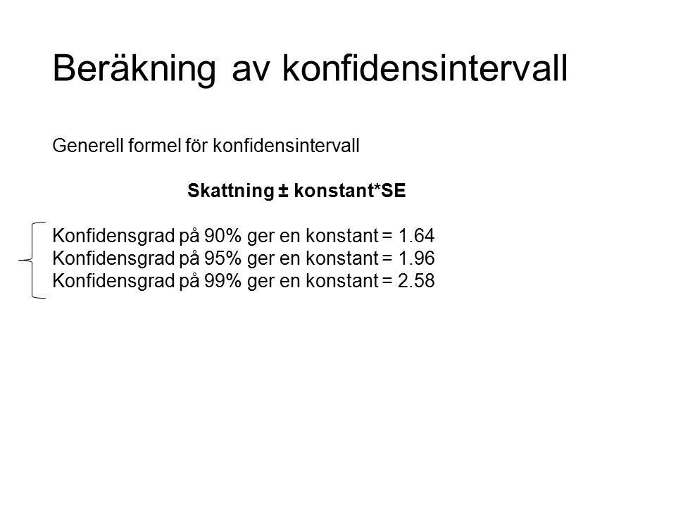 Beräkning av konfidensintervall Generell formel för konfidensintervall Skattning ± konstant*SE Konfidensgrad på 90% ger en konstant = 1.64 Konfidensgrad på 95% ger en konstant = 1.96 Konfidensgrad på 99% ger en konstant = 2.58