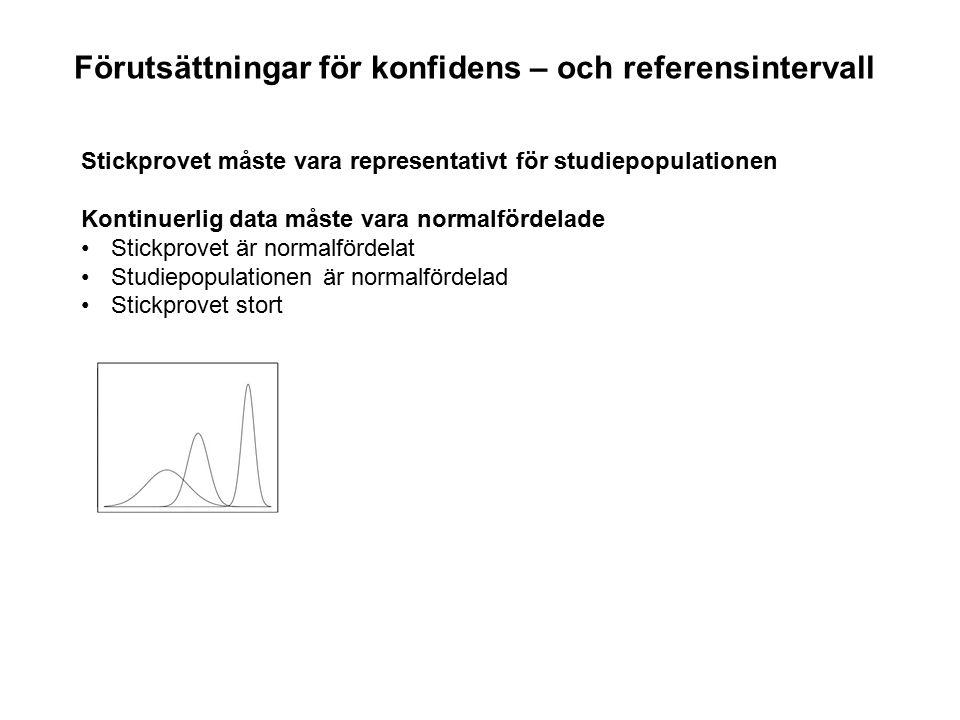 Förutsättningar för konfidens – och referensintervall Stickprovet måste vara representativt för studiepopulationen Kontinuerlig data måste vara normalfördelade Stickprovet är normalfördelat Studiepopulationen är normalfördelad Stickprovet stort