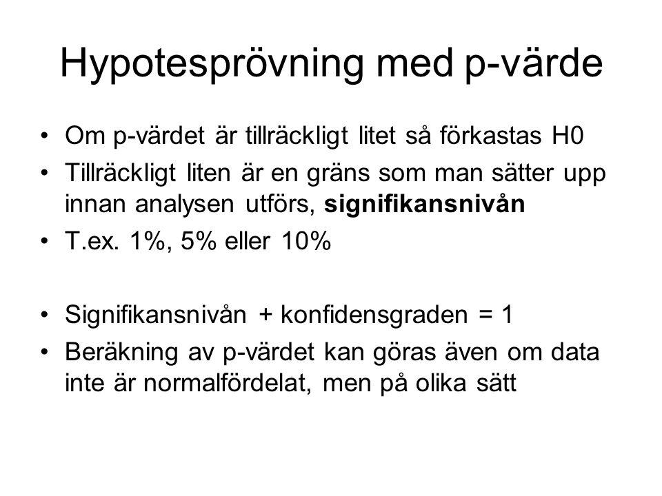 Hypotesprövning med p-värde Om p-värdet är tillräckligt litet så förkastas H0 Tillräckligt liten är en gräns som man sätter upp innan analysen utförs, signifikansnivån T.ex.