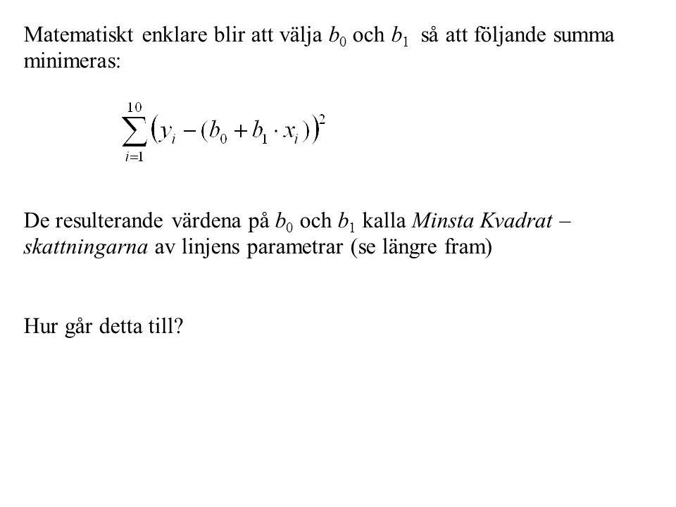 Matematiskt enklare blir att välja b 0 och b 1 så att följande summa minimeras: De resulterande värdena på b 0 och b 1 kalla Minsta Kvadrat – skattningarna av linjens parametrar (se längre fram) Hur går detta till