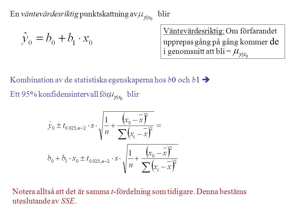 En väntevärdesriktig punktskattning av blir Kombination av de statistiska egenskaperna hos b0 och b1  Ett 95% konfidensintervall för blir Väntevärdesriktig: Om förfarandet upprepas gång på gång kommer de i genomsnitt att bli = Notera alltså att det är samma t-fördelning som tidigare.