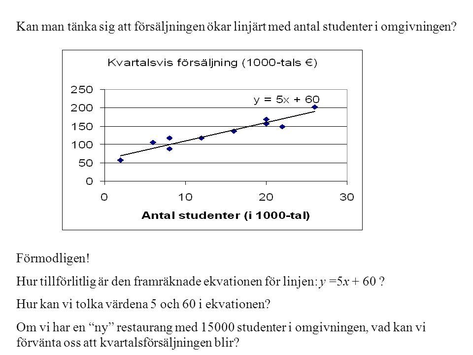 Multipel linjär regressionsanalys Exempel: Restider för ett transportföretag relaterade till transportavstånd och antal leveranser för 10 slumpmässigt valda transporter Kan vi kombinera till ett samband?