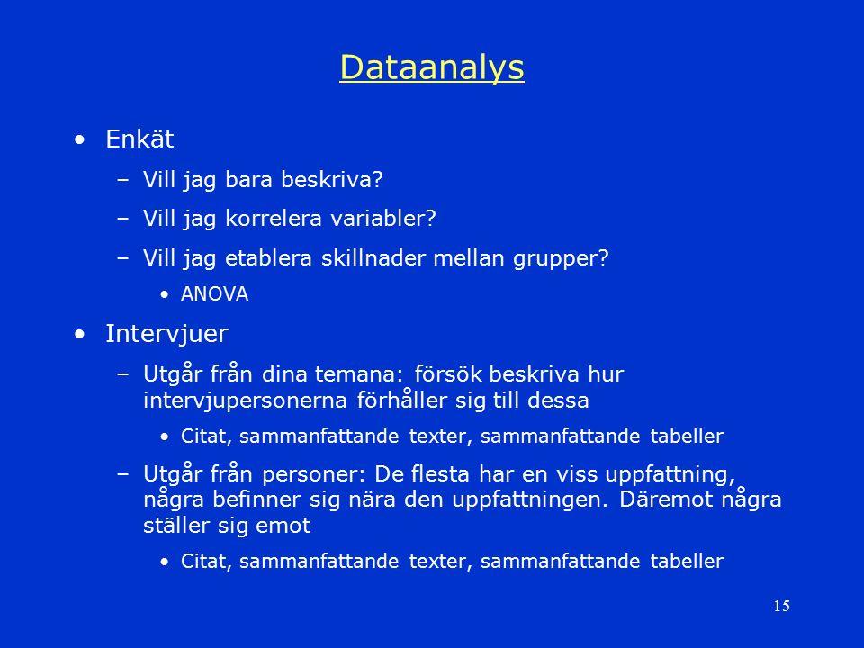 15 Dataanalys Enkät –Vill jag bara beskriva? –Vill jag korrelera variabler? –Vill jag etablera skillnader mellan grupper? ANOVA Intervjuer –Utgår från
