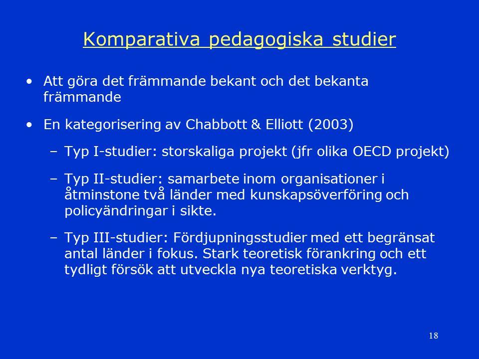 18 Komparativa pedagogiska studier Att göra det främmande bekant och det bekanta främmande En kategorisering av Chabbott & Elliott (2003) –Typ I-studi