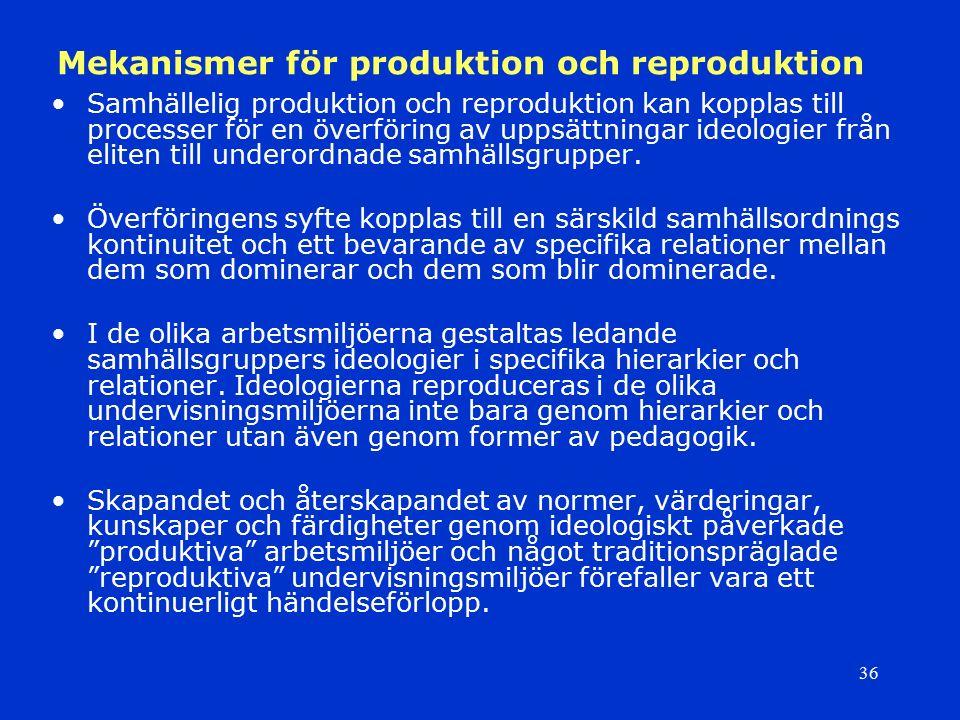 36 Mekanismer för produktion och reproduktion Samhällelig produktion och reproduktion kan kopplas till processer för en överföring av uppsättningar id