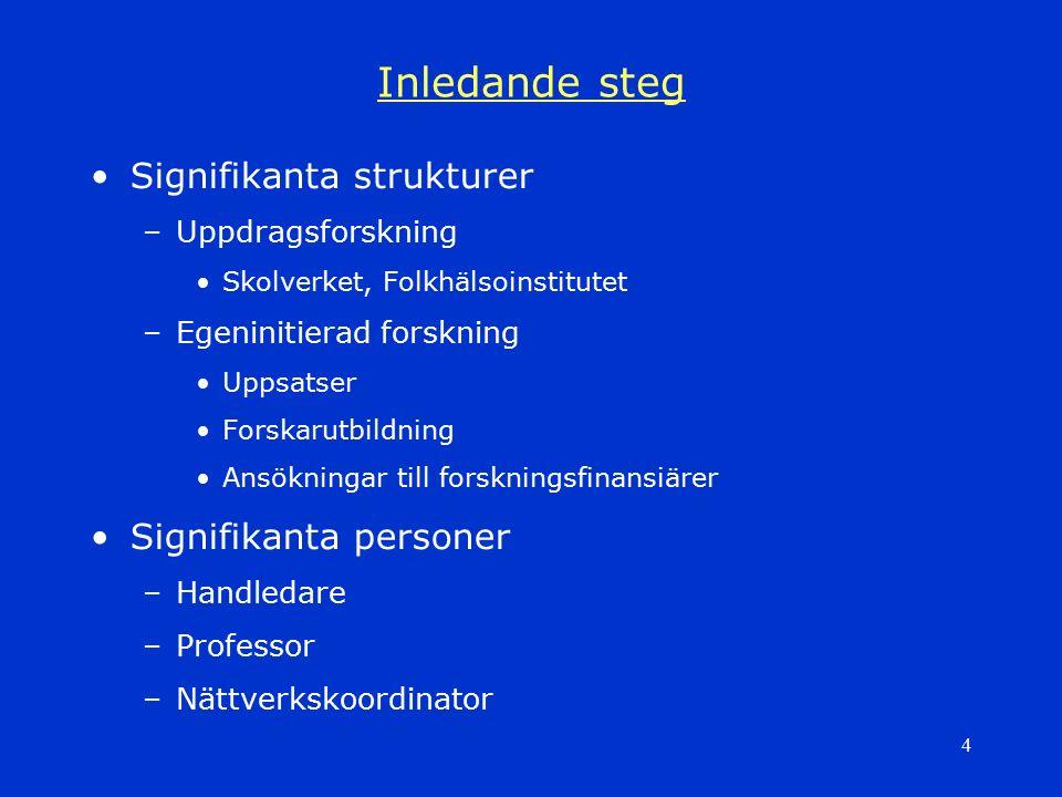5 Förkunskaper Avhandling –Introduktionskurs –Metodkurs: bl.a.