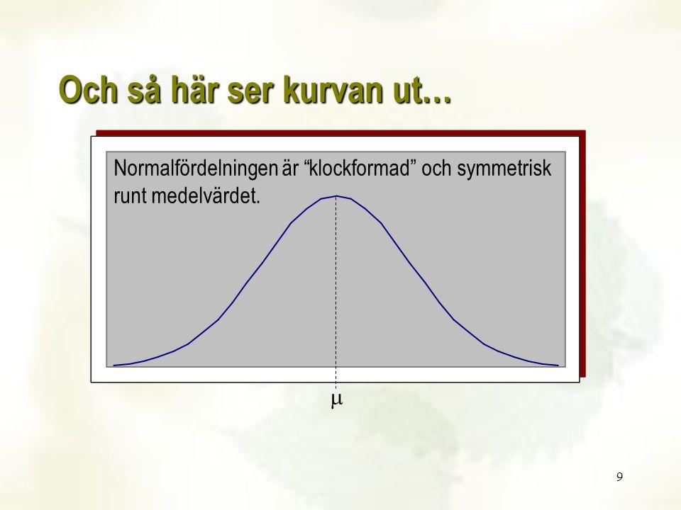 9 Och så här ser kurvan ut… Normalfördelningen är klockformad och symmetrisk runt medelvärdet. 