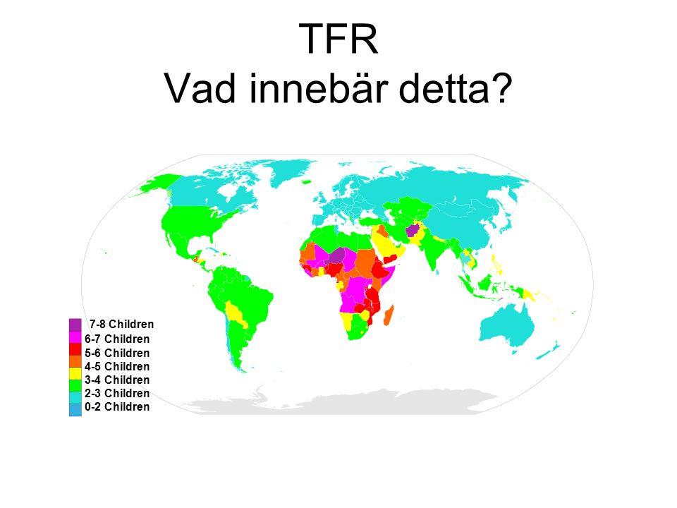 TFR Vad innebär detta.