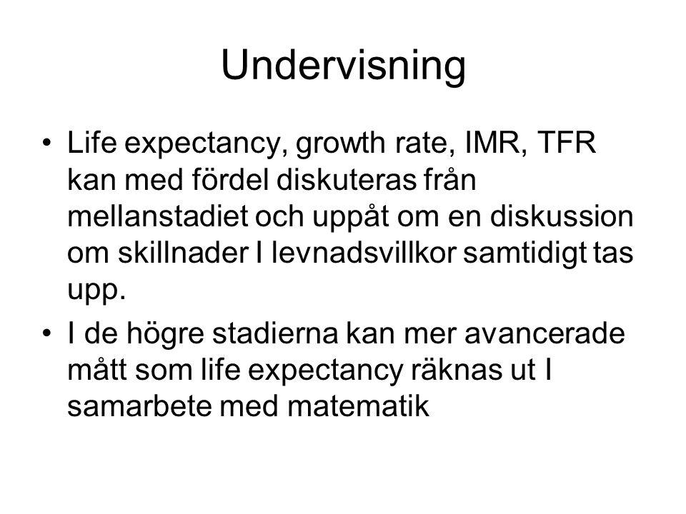 Undervisning Life expectancy, growth rate, IMR, TFR kan med fördel diskuteras från mellanstadiet och uppåt om en diskussion om skillnader I levnadsvillkor samtidigt tas upp.