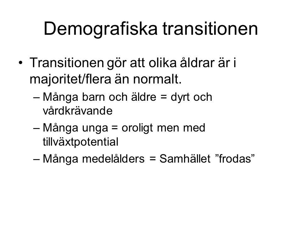 Demografiska transitionen Transitionen gör att olika åldrar är i majoritet/flera än normalt.